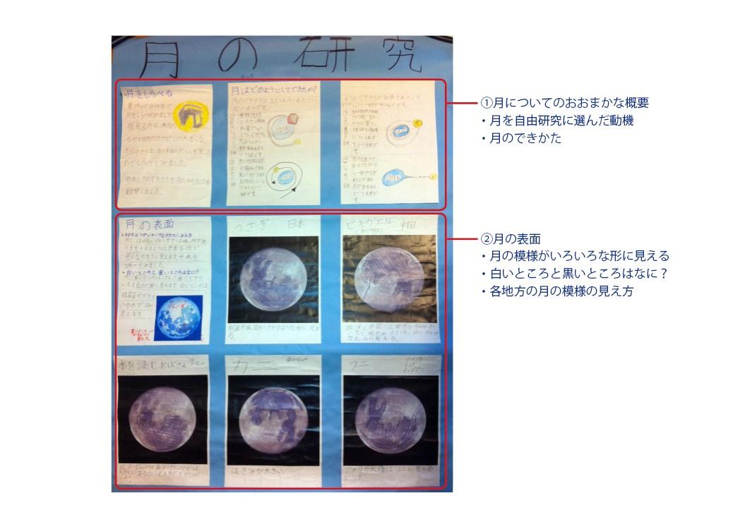jiyu1.jpg:中学受験「がんばって ... : 理科研究 テーマ : すべての講義