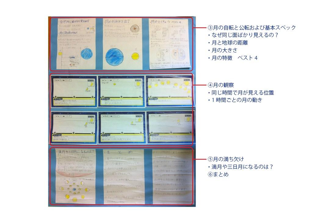 jiyu2.jpg:中学受験「がんばって ... : 夏休み自由研究 2年生 : 夏休み